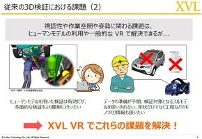 従来の3D検証における課題2