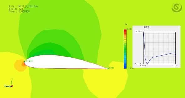 図12 カット面を使った解析結果