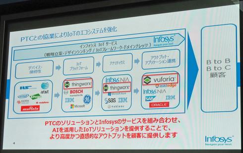 インフォシス リミテッド 日本支店はPTCジャパンとの協業によりIoTのエコシステムを強化する