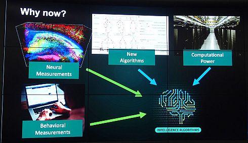 AIの研究開発をさらに進展させられる理由