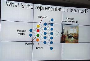 窓やソファ、人の概念を作るのに特化したニューラルネットワークが存在
