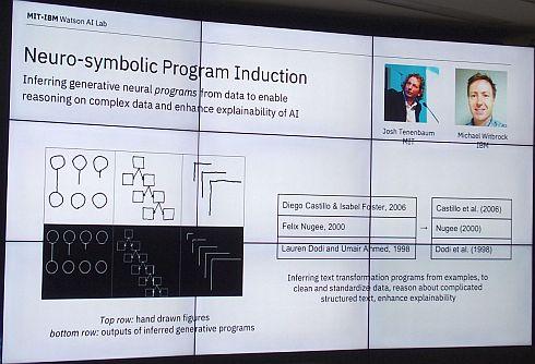 「Neuro-symbolic Program Induction」の概要