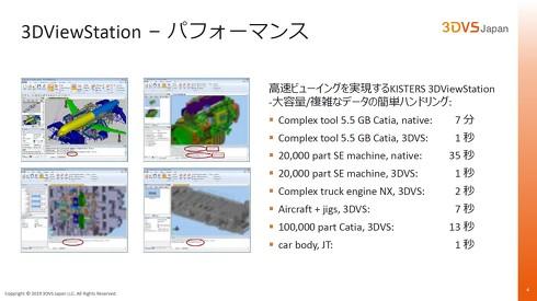 「3DViewStation」のパフォーマンスについて