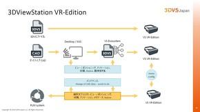 「3DViewStation VR Edition」について(1)