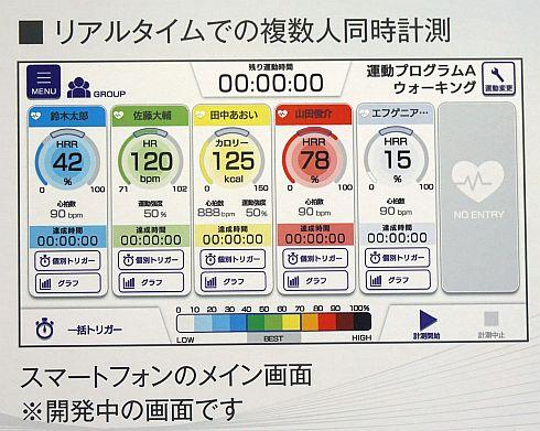 MiKuHaの複数人の計測管理イメージ