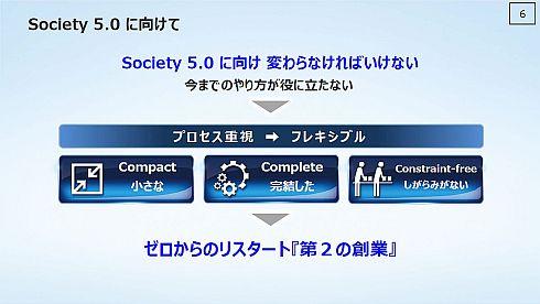 「Society 5.0」に向けプロセスのデジタル化を進めるための組織を立ち上げ