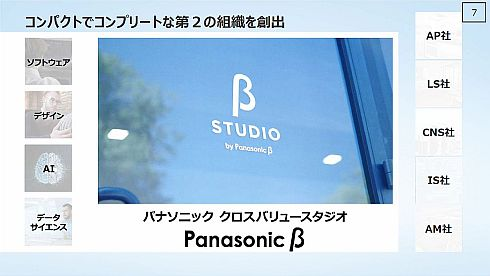 「Panasonic β」の組織体制