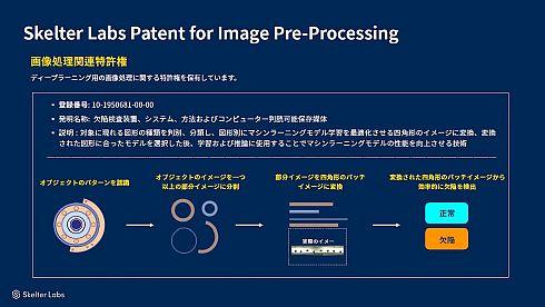SkelterLabsの外観検査エンジンに用いられている特許取得技術の概要