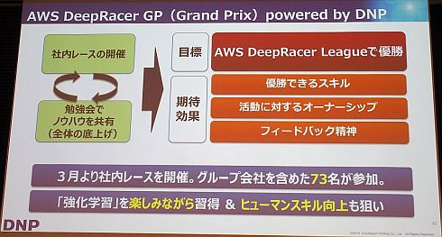 大日本印刷における「AWS DeepRacer」を用いたAI人材育成の取り組み