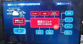 次世代HMIの統合制御