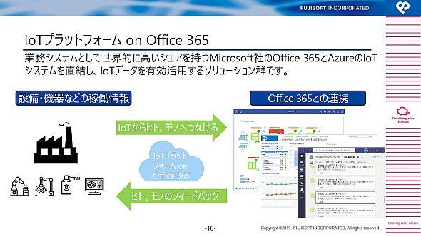 「IoTプラットフォーム on Office 365」のイメージ