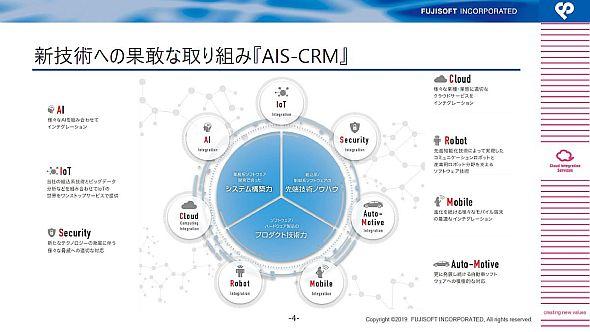 富士ソフトの新技術への取り組み「AIS-CRM」