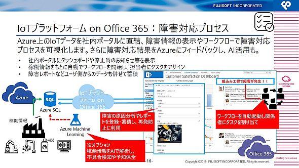 SharePoint Onlineによる障害対応プロセスの迅速化