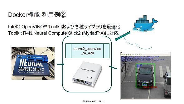 Docker機能の利用イメージ