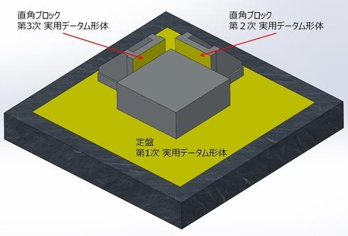 図11 定盤上の測定物の固定