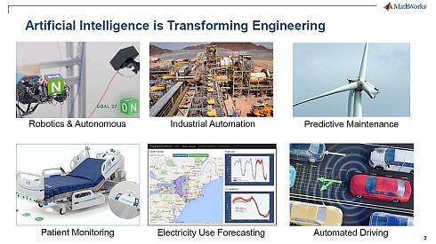 さまざまな産業分野でAIの採用検討が始まっている
