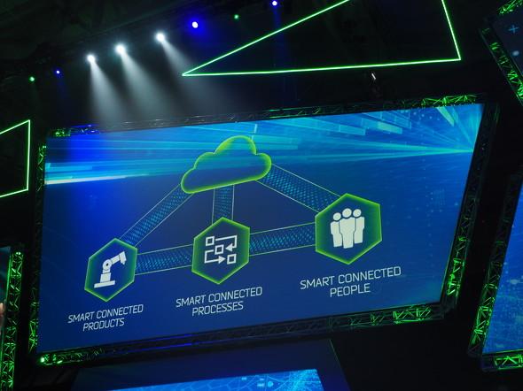 高度なデジタルツインを実現し、顧客企業のデジタル変革を加速させるPTC