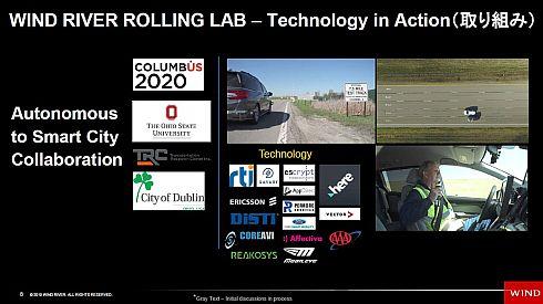 「Rolling Lab」での実証実験イメージ