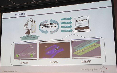 リンクウィズの技術は、3Dでの形状認識、形状解析、動線解析がベース