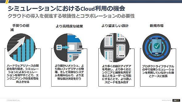「ANSYS Cloud」を用いたHPCクラウドによるシミュレーションのメリット