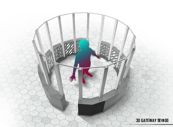全身3Dスキャナー「3D GATEWAY」筐体図