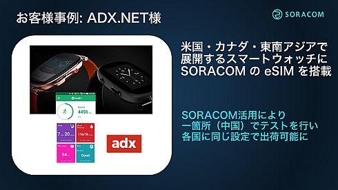 ADX.NETのスマートウォッチ