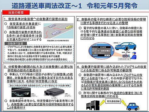2019年5月に成立した「改正道路運送車両法」の概要