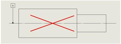 中心軸または中心軸を通る平面のデータム指示の間違い