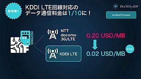 「IoT SIM」の通信料金の値下げ