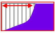 平面上に対し一定間隔の経路