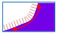 傾斜面に対して一定間隔の経路