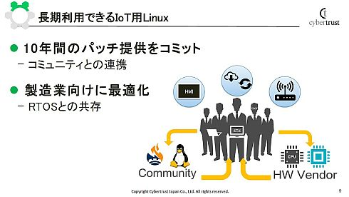 「長期利用できるLinux」の概要