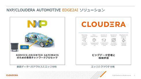 NXP Semconductorsとクラウデラの協業内容