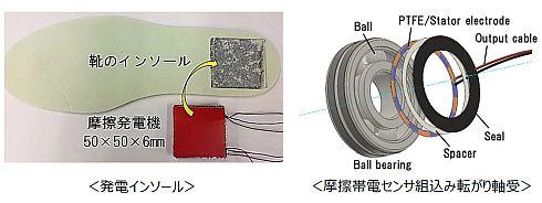 発電インソール(左)と摩擦帯電センサー組み込み型転がり軸受(右)(クリックで拡大) 出典:関西大学