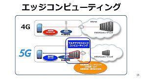 モバイルアクセスエッジコンピューティング