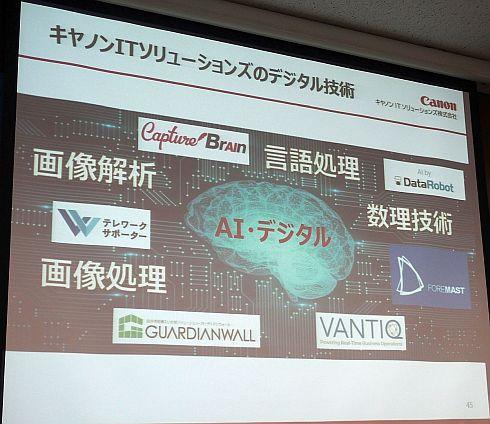 DXに向けてキヤノンITSが提供する技術や製品