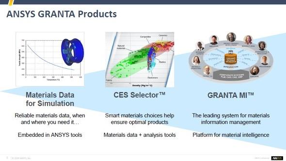 3つの「ANSYS GRANTA」製品