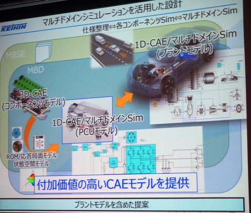 プラントモデルを含めた提案のイメージ(出典:ケーヒン)
