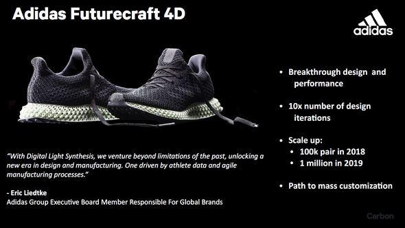 アディダスの「Futurecraft 4D」に採用されたCarbonの3Dプリント技術