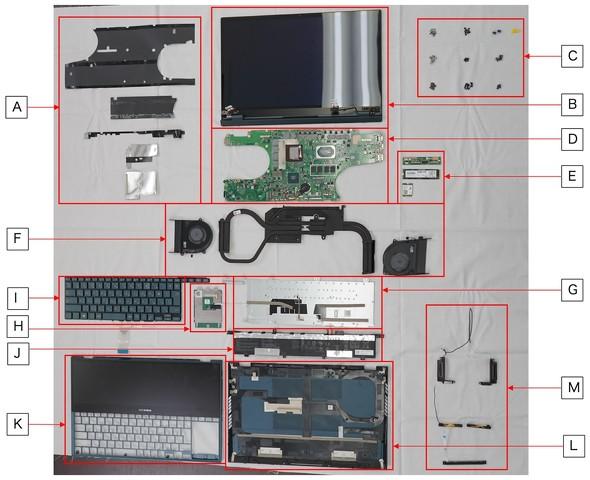 図1 全部品とその構成