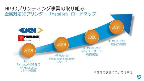 金属3Dプリンタ「HP Metal Jet」のロードマップ