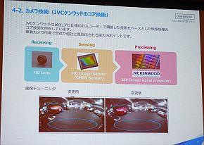 レンズ、イメージセンサー、ISPなども自社開発