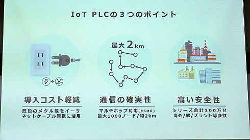HD-PLC改めIoT PLCは住空間のCANを目指す、パナソニックが普及に本腰
