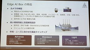 「Edge AI Box」の特徴