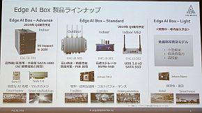 「Edge AI Box」の製品ラインアップ