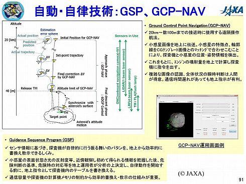 GCP-NAVの概要