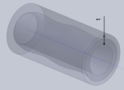図1 tだけ離れた同軸の2つの円筒による規制