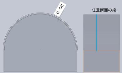 図4 公差領域のイメージ(線の輪郭度)