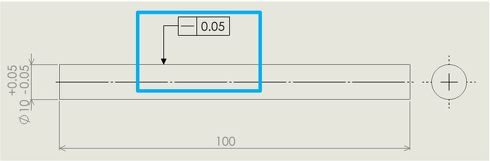 図8 母線(稜線)の真直度