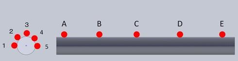 図9 軸線(中心軸)の真直度測定